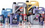 Технические характеристики и особенности применения моторных масел Liqui Moly