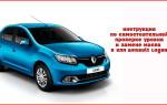 Инструкция по самостоятельной проверке уровня и замене масла в КПП Renault Logan