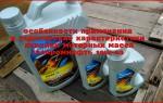 Особенности применения и технические характеристики линейки моторных масел Газпромнефть 10w-40