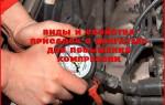 Виды и свойства присадок в двигатель для повышения компрессии