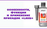 Особенности, функции и применение присадок «Lavr»
