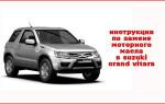 Инструкция по самостоятельной замене моторного масла в Suzuki Grand Vitara