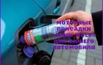 Моторные присадки «Liqui Moly» для вашего автомобиля